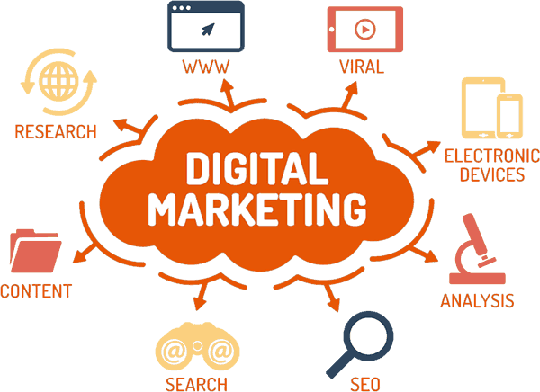digital marketing mestre